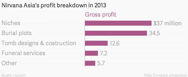 KWN - China's Latest $2 Billion IPO Is A Little Disturbing - 2