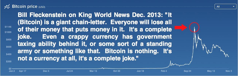 King World News Bitcoin