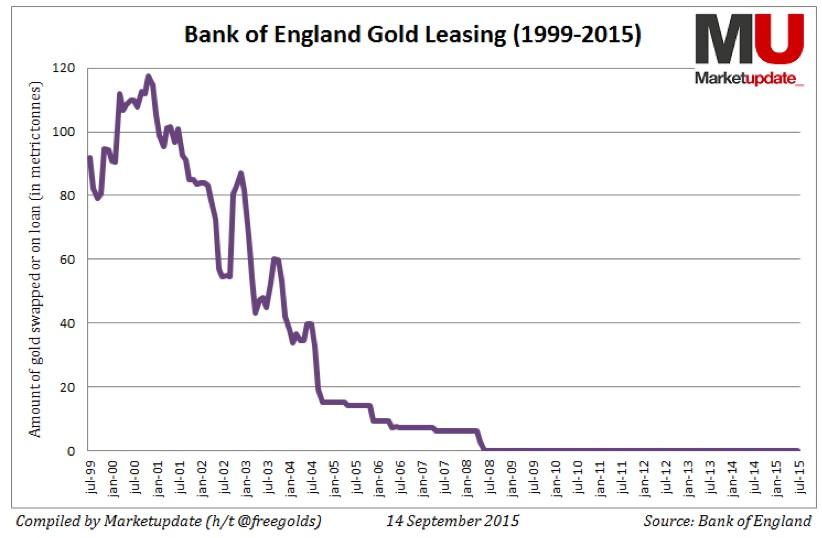 KWN Bank of England Leasing