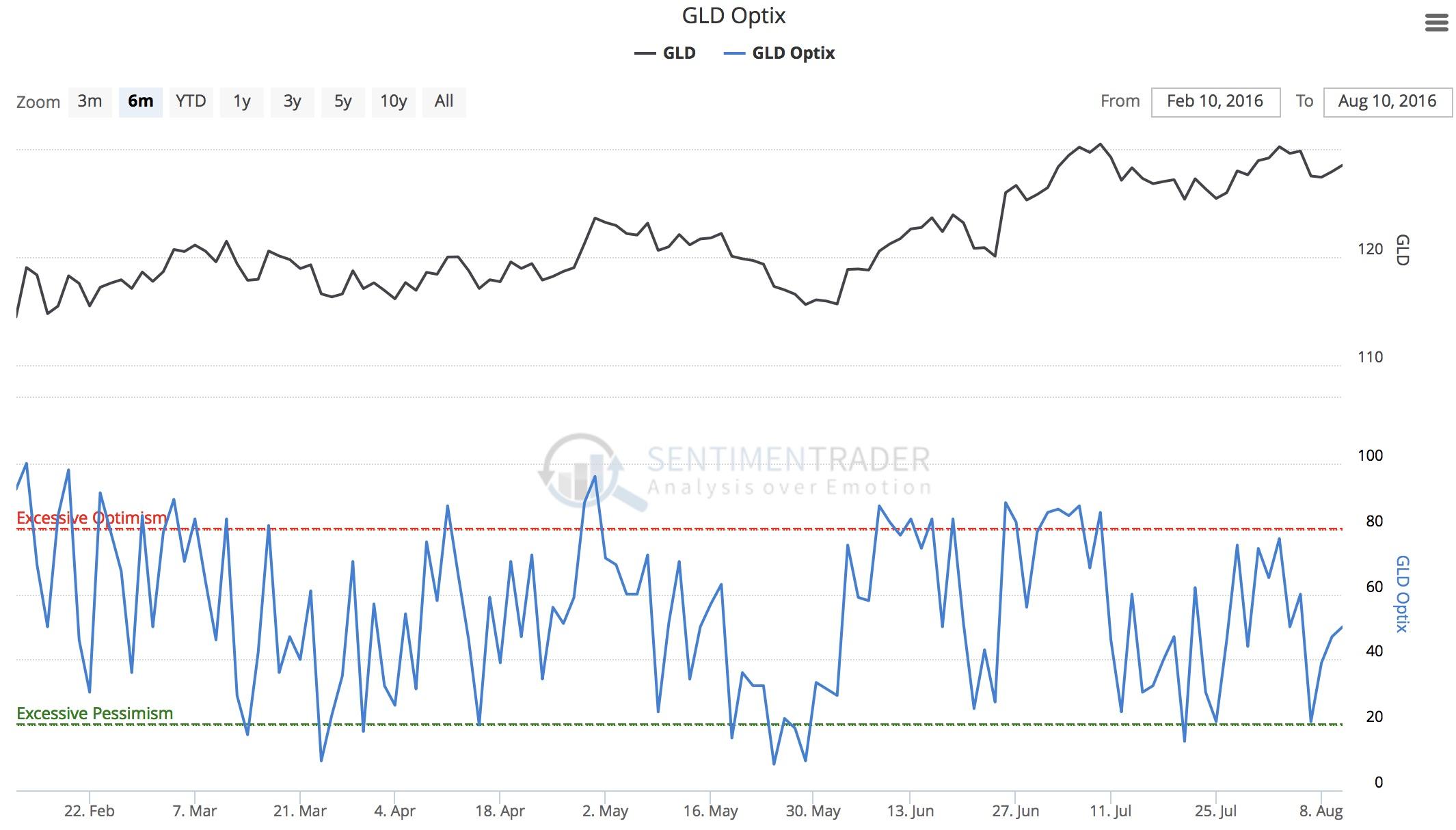 Big Trouble For Major Swap Dealer Short The Gold Market As Gold ...