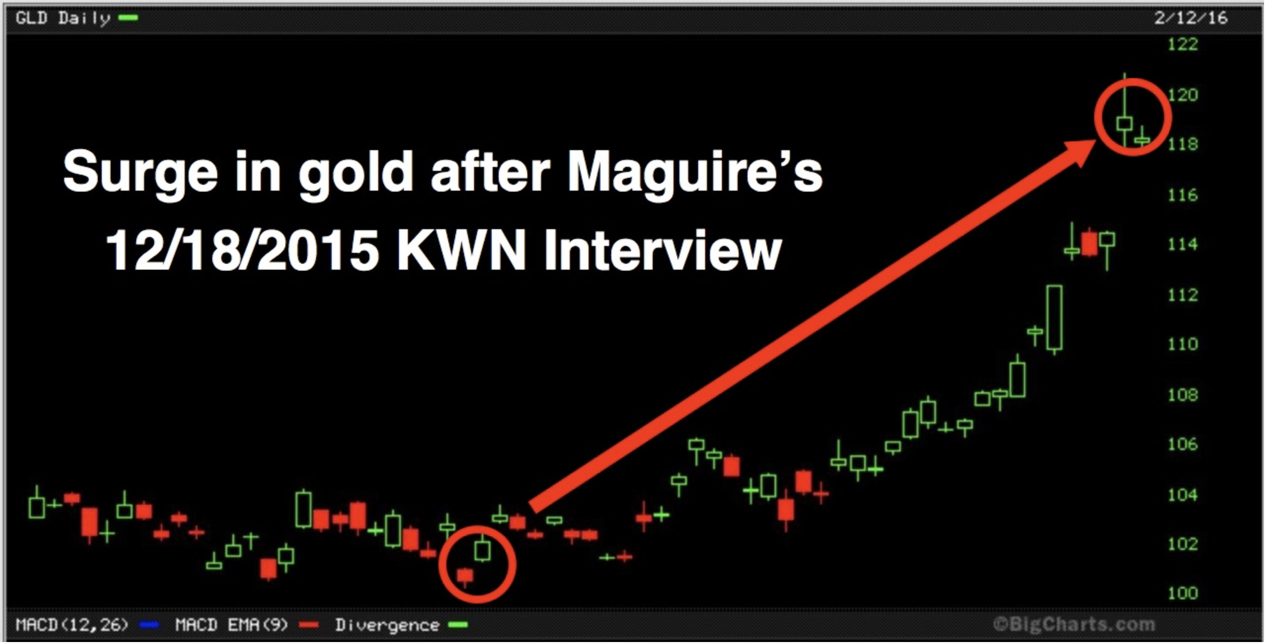 KWN Maguire I 2:12:2016