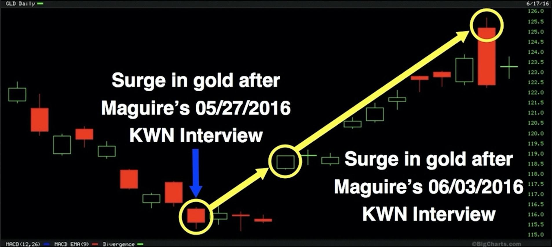 KWN Maguire III 6:17:2016