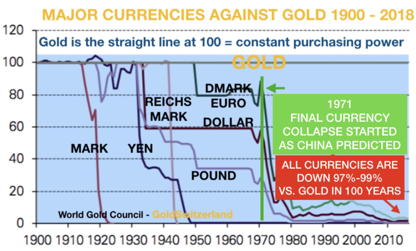 Greyerz Questions Whether The US Has Any Gold Left Ahead Of