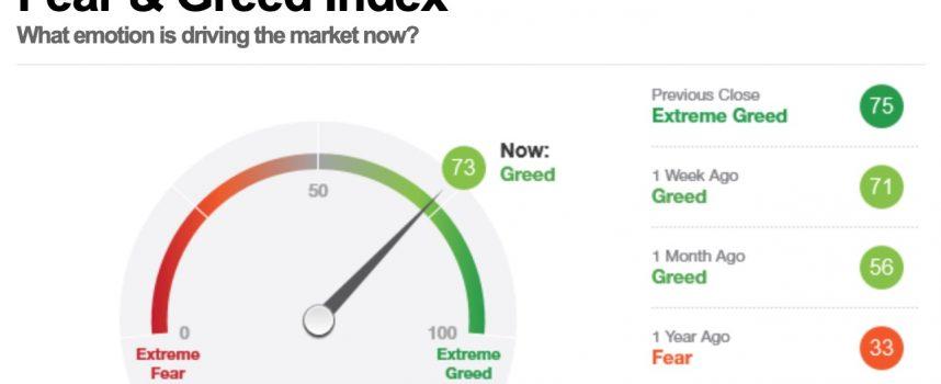 WARNING: Global Slowdown Picking Up Steam