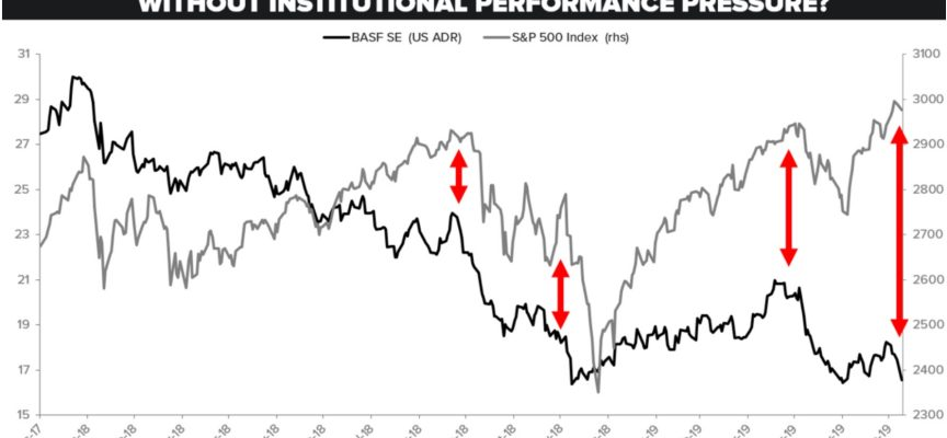 Chart Of The Day, Tidal Wave Of Demand, Problem With Central Planners, This Should End Well