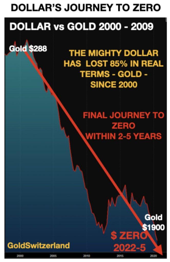 l'argent et le royaume de DIEU - Page 6 KWN-Greyerz-V-7262020-665x1024